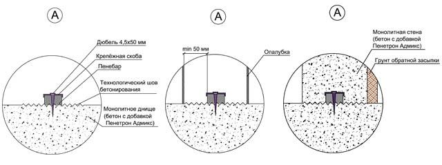 Ремонт герметизации швов стеновых панелей мастика герметик прокладки